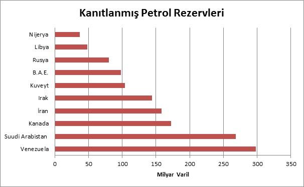 petrol-fiyatlari-2