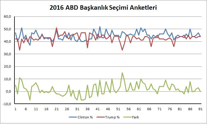 polls_graphic_08_25