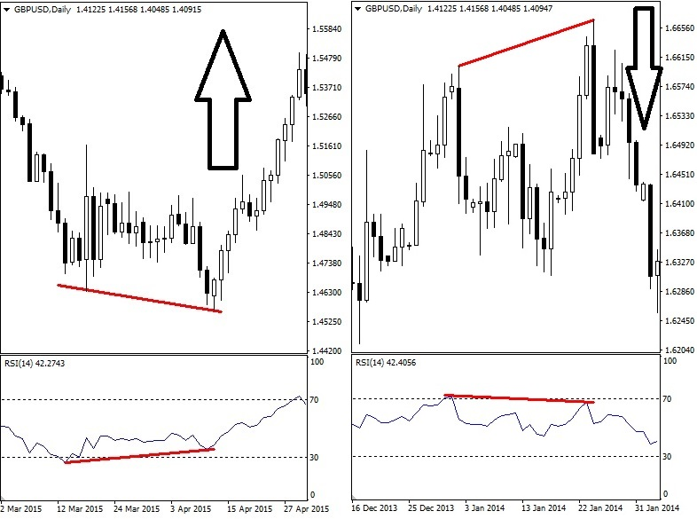 RSI_divergence